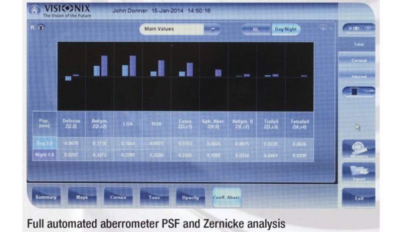 Stacja diagnostyczna VISIONIX VX120 ARK/WF/TOPO/ACA/TONO full